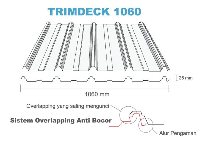 TRIMDECK-1060
